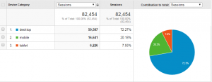 2015-02-04 14_12_42-Overview - Google Analytics